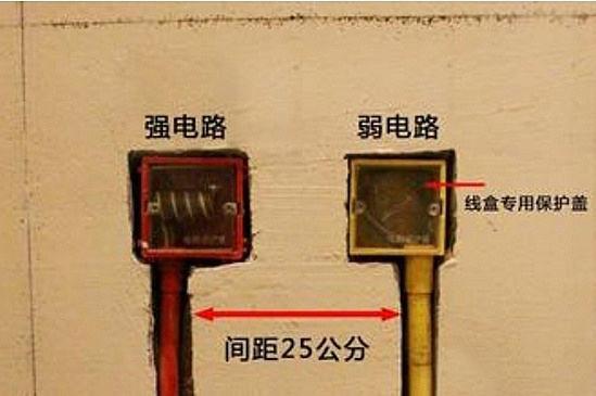 水电装修时水电定位的注意事项有哪些?
